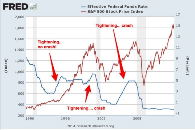 interest.rate.hike