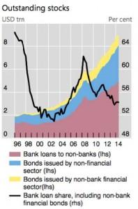 banks.not.lending