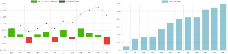 budget-graph-image